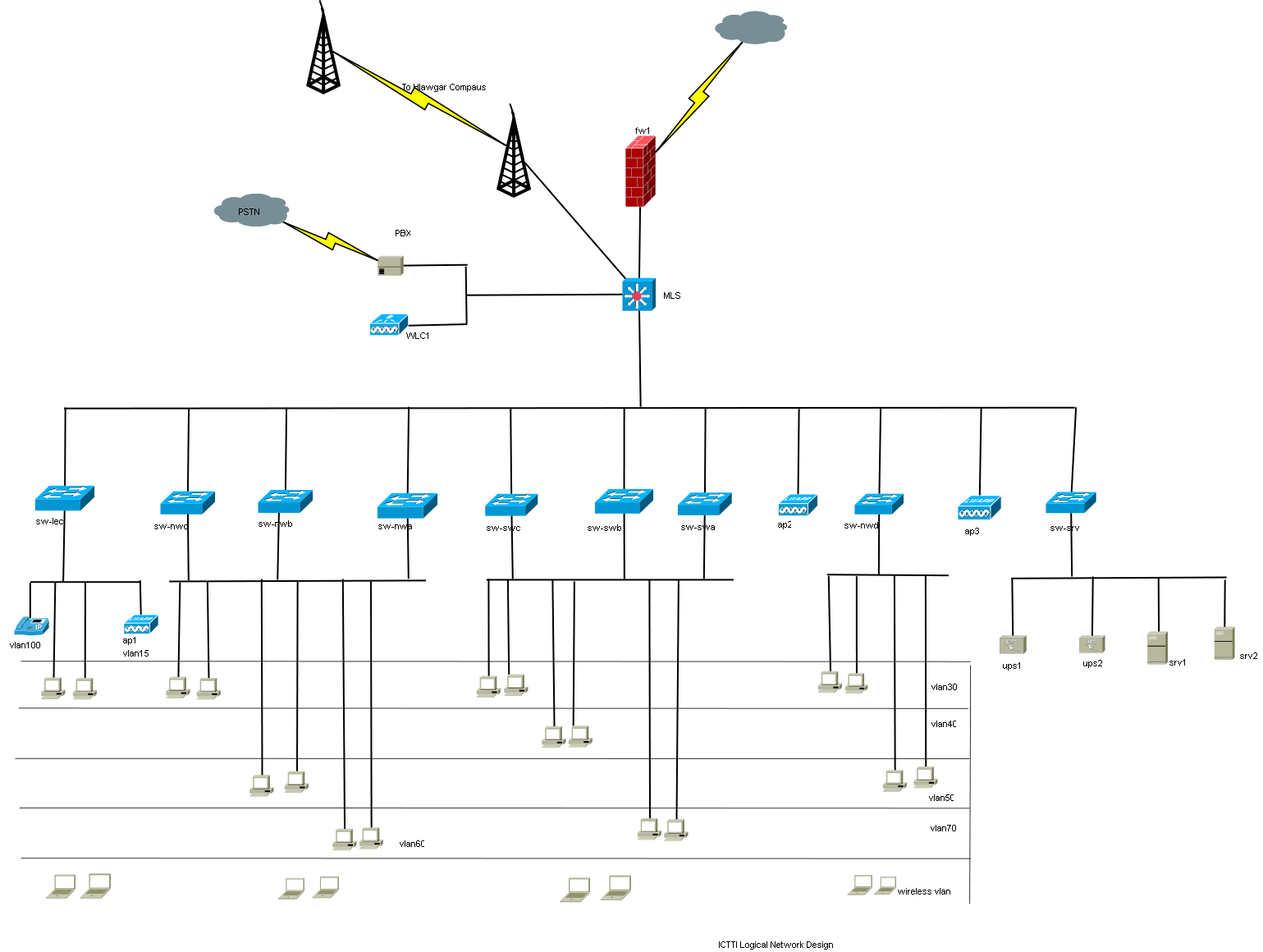 diagrams wiring   2007 cobalt fuse box diagram